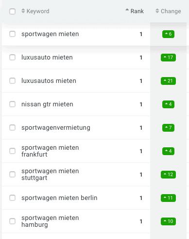 drivar rankings